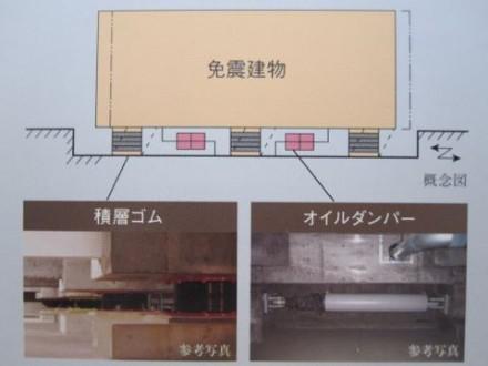 免震構造 (480x360)