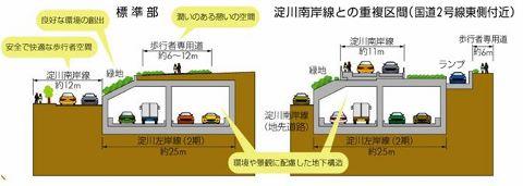 淀川左岸線2期工事のイメージ (480x171)