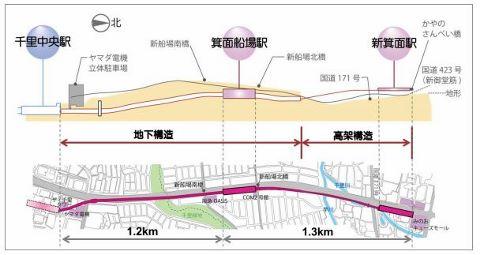 北大阪急行 予定 (480x255)